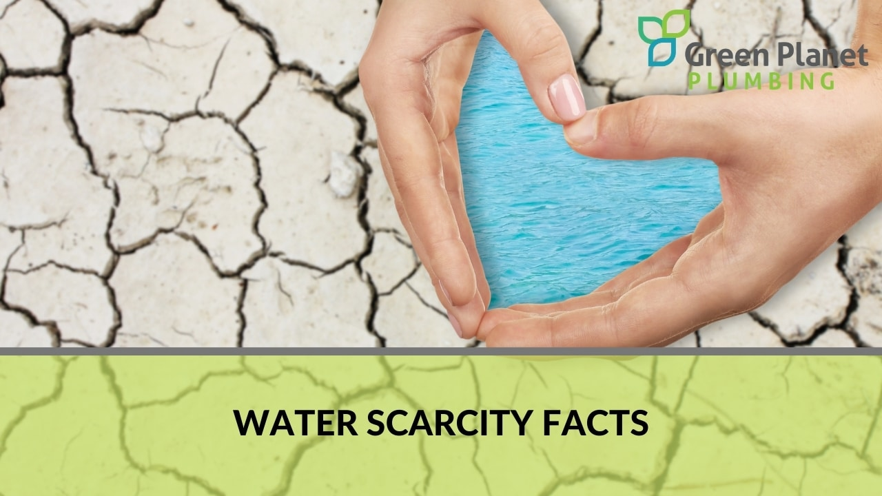 Water Scarcity Facts